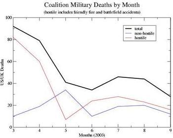 coalition_graph.jpe